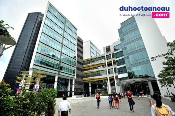Singapore Institute Of Management (SIM)